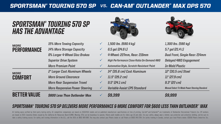 sportsman-570-vs-can-am-max-dps-570